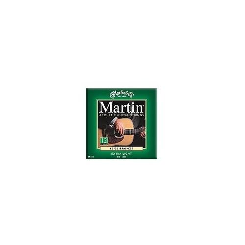Martin Guitars M190