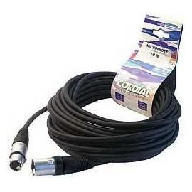 Cabluri Microfon