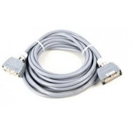 Prize si Cabluri