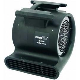 Ventilatoare / Generatoare